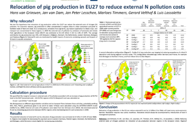 Relocation of pig productionin EU27 to reduce external N pollution costs