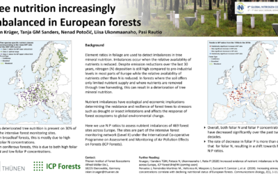 Tree nutrition increasingly imbalanced in European forests