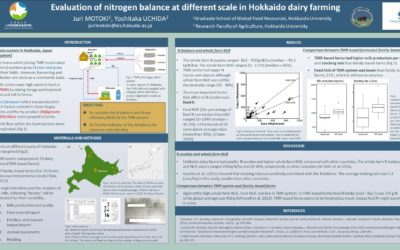 Evaluation of nitrogen balance at different scale in Hokkaido dairy farming