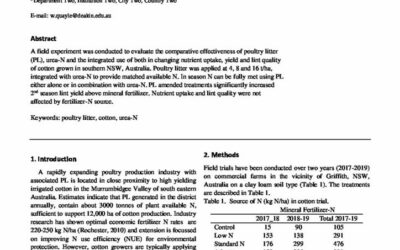 Optimising the management of poultry litter in Australian cotton production