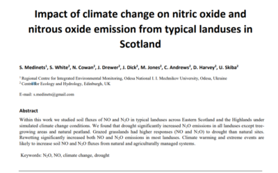Impact of climate change on nitric oxide and nitrous oxide emission from typical landuses in Scotland